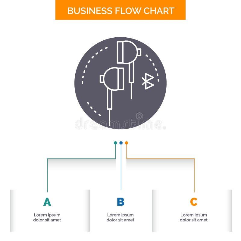 Headphone öra, telefon, bluetooth, design för diagram för flöde för musikaffär med 3 moment Sk?rasymbol f?r presentationsbakgrund vektor illustrationer