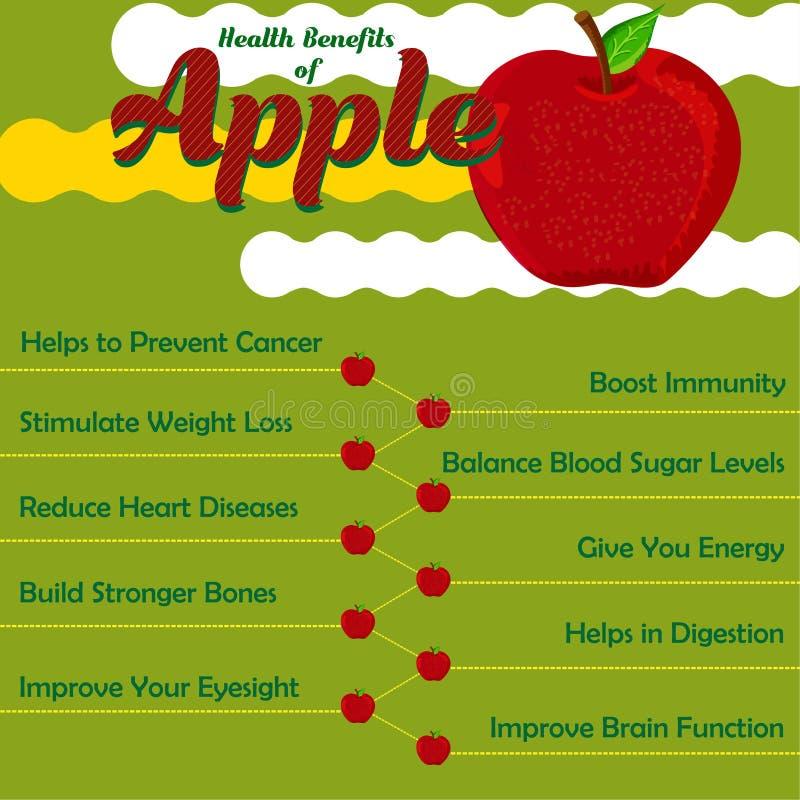 Health Benefits of Apple. Fresh Fruit. Vector design royalty free stock image