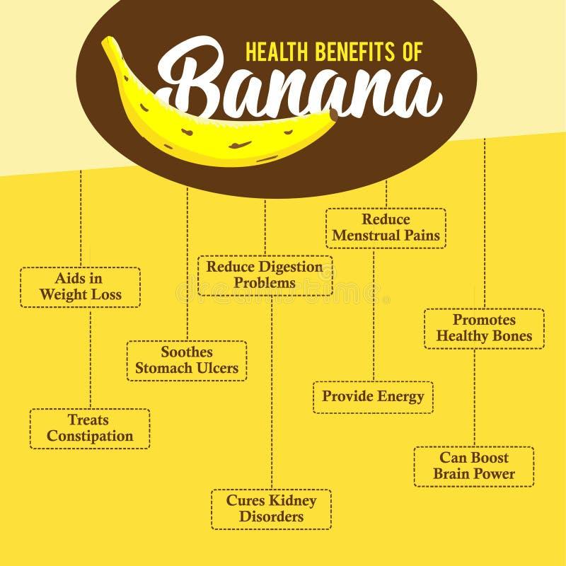 Health Benefits of Banana. Fresh Banana. royalty free stock photography