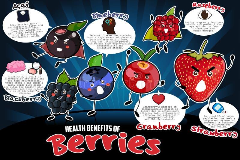 Health Benefits of Berries stock illustration
