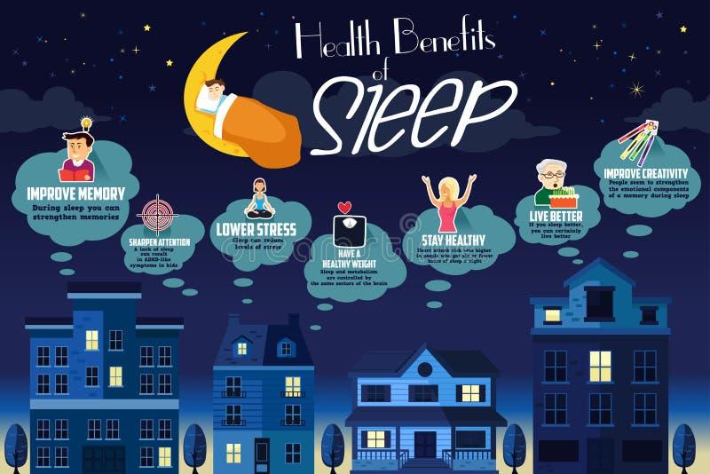 Health Benefits of Sleep Infographic royalty free illustration