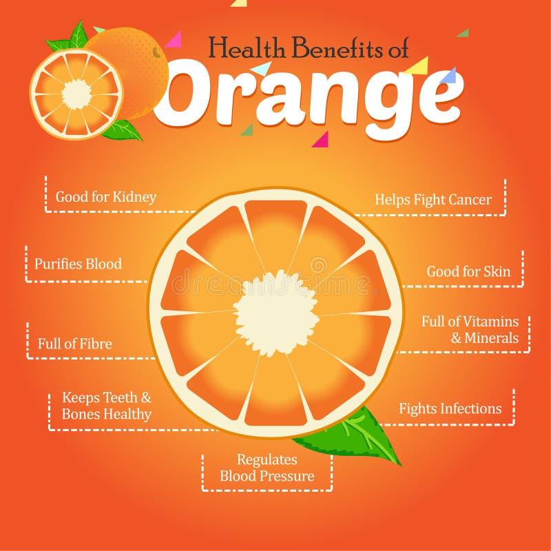 Health Benefits of Orange. Fresh Fruit.Health care tips. Vector design royalty free stock photography