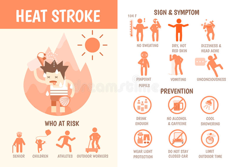 Health care infographics about heat stroke royalty free illustration