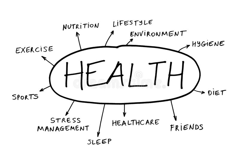 Health concept. Some possible topics about health stock images