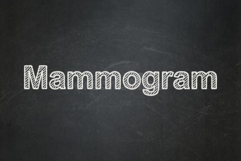 Health concept: Mammogram on chalkboard background. Health concept: text Mammogram on Black chalkboard background stock images