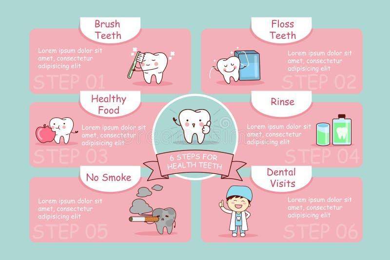 Health cute teeth royalty free illustration