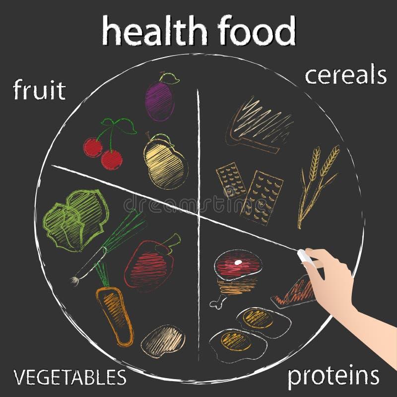 Health food. Healthy food drawn in chalk on a blackboard vector illustration