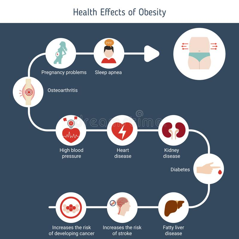 Health and healthcare infographic royalty free illustration