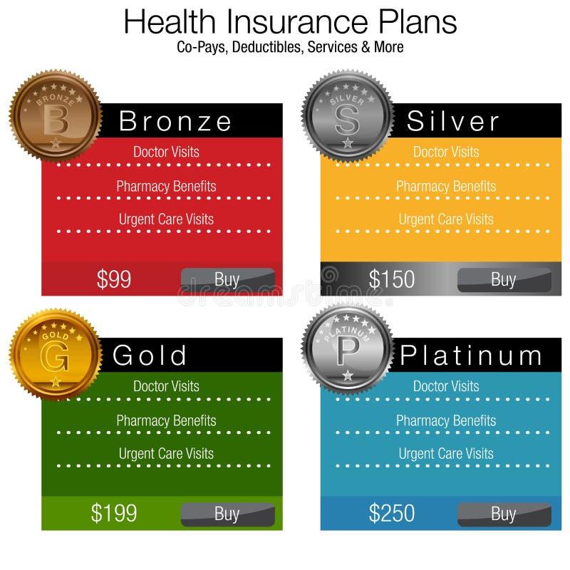 Health Insurance Plan Chart metal seals royalty free illustration
