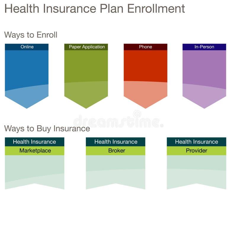 Health Insurance Plan Enrollment. An image of a health insurance plan enrollment chart royalty free illustration