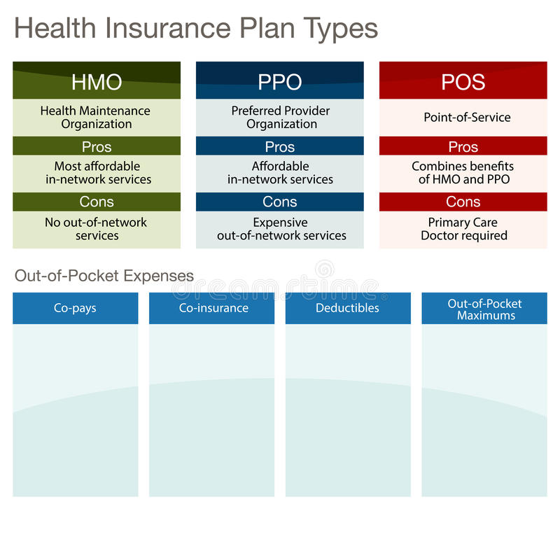 Health Insurance Plans >> Health Insurance Exchange Coverage Tier Plans Chart Stock