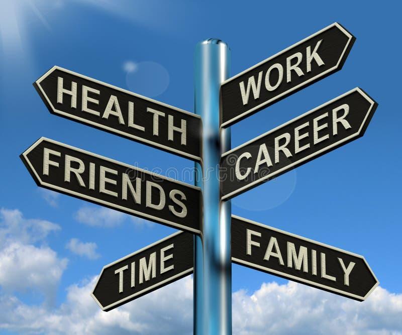 Health Work Career Friends Signpost Showing Life And Lifestyle B. Health Work Career Friends Signpost Shows Life And Lifestyle Balance vector illustration