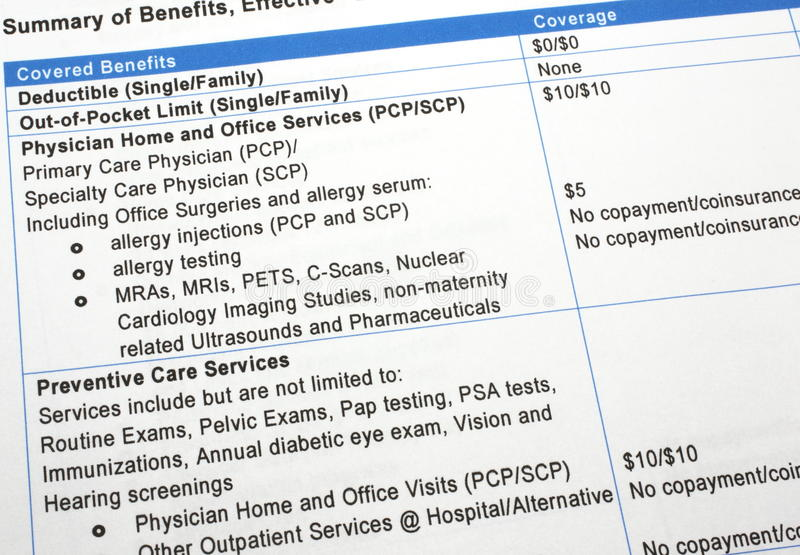 Download Healthcare Benefits Summary Stock Image - Image of being, employment: 13679021