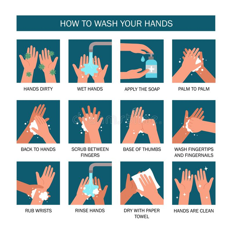 Free Healthcare Educational Infographic Shows Steps Of How To Wash Your Hands. Stock Photo - 179696060