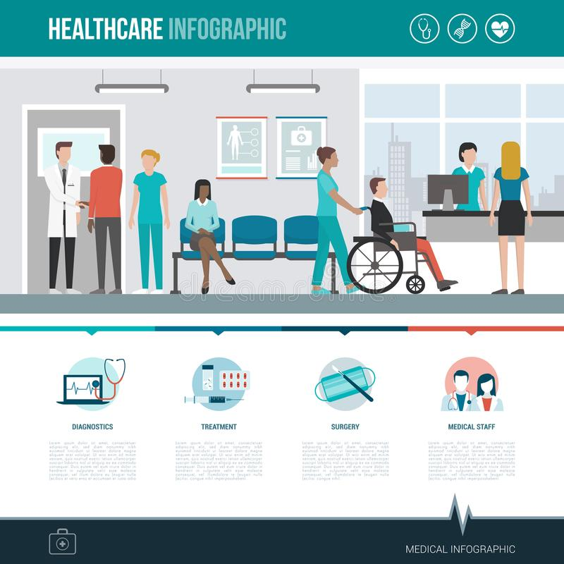 Healthcare and hospitals infographic royalty free illustration
