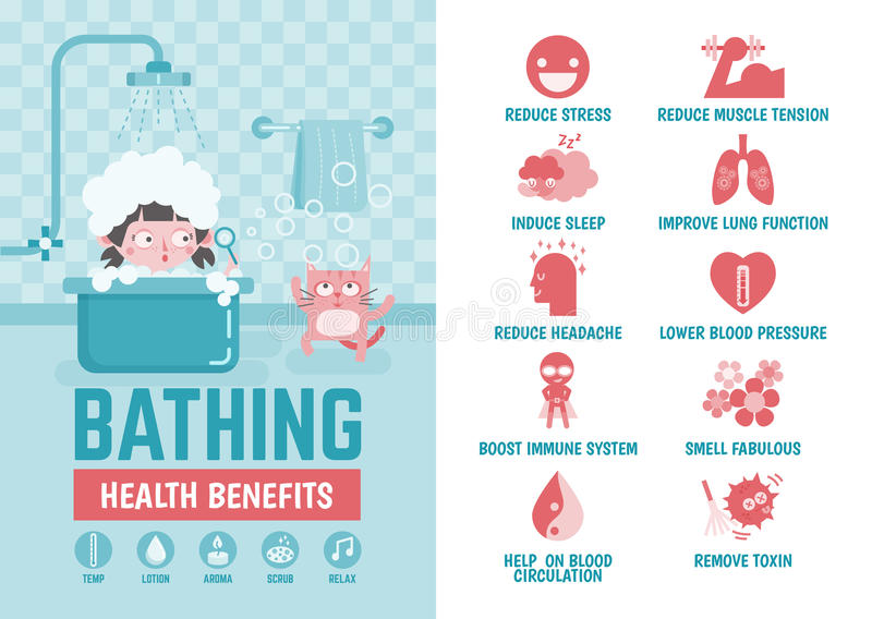 Healthcare infographic cartoon character about bathing health be vector illustration