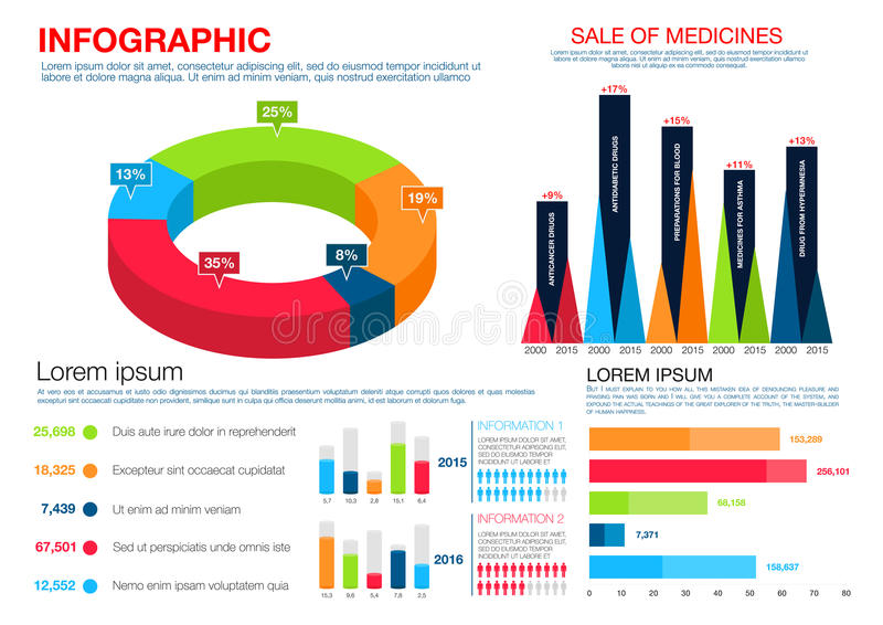 Healthcare, medicine, pharmacology infographics. Healthcare and medicine infographics with colorful pie chart and bar graphs with text layouts, showing volume of royalty free illustration