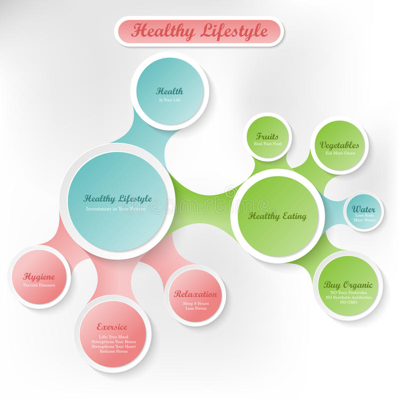 Healthy body and vitality lifestyle concept infographics. Healthy body and lifestyle concept infographics with circles and shadows vector illustration