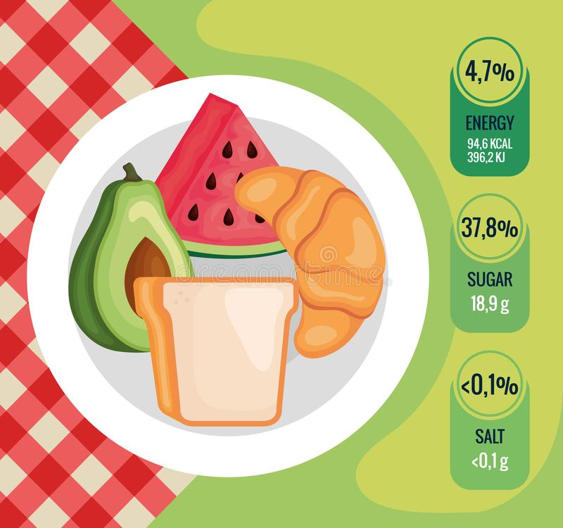 Healthy breakfast menu with nutrition facts royalty free illustration