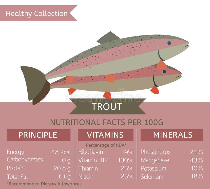 Fish Health Diagram - Block And Schematic Diagrams •