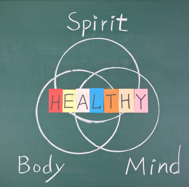 Healthy concept, Spirit, Body and Mind royalty free stock photography