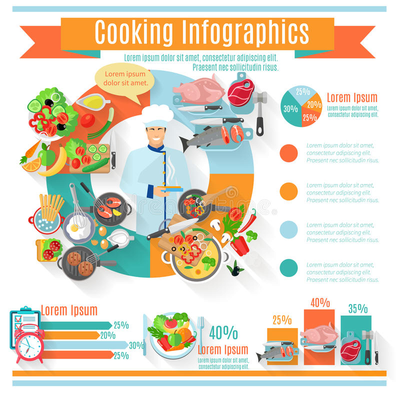 Healthy cooking infographic informative poster vector illustration