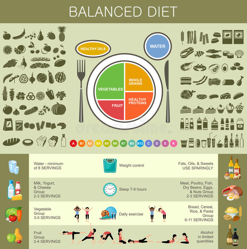 Healthy eating infographic royalty free illustration