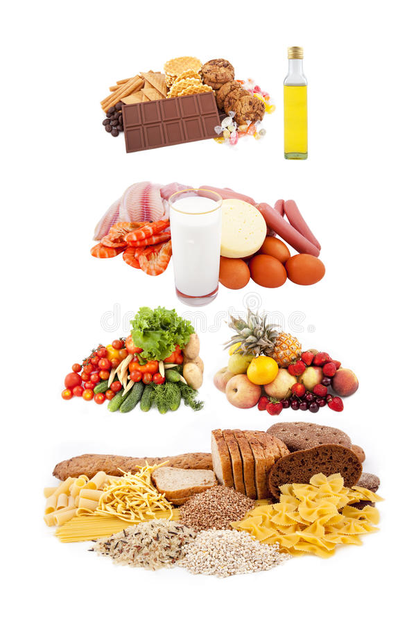 Healthy eating pyramid stock photography