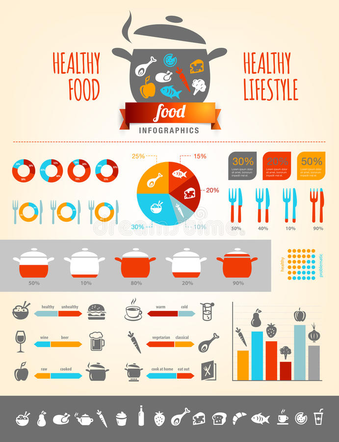 Healthy Food Infographics royalty free illustration