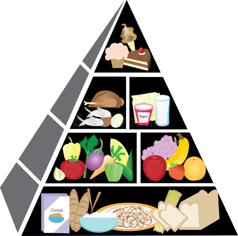 Healthy Food Pyramid Royalty Free Stock Photography