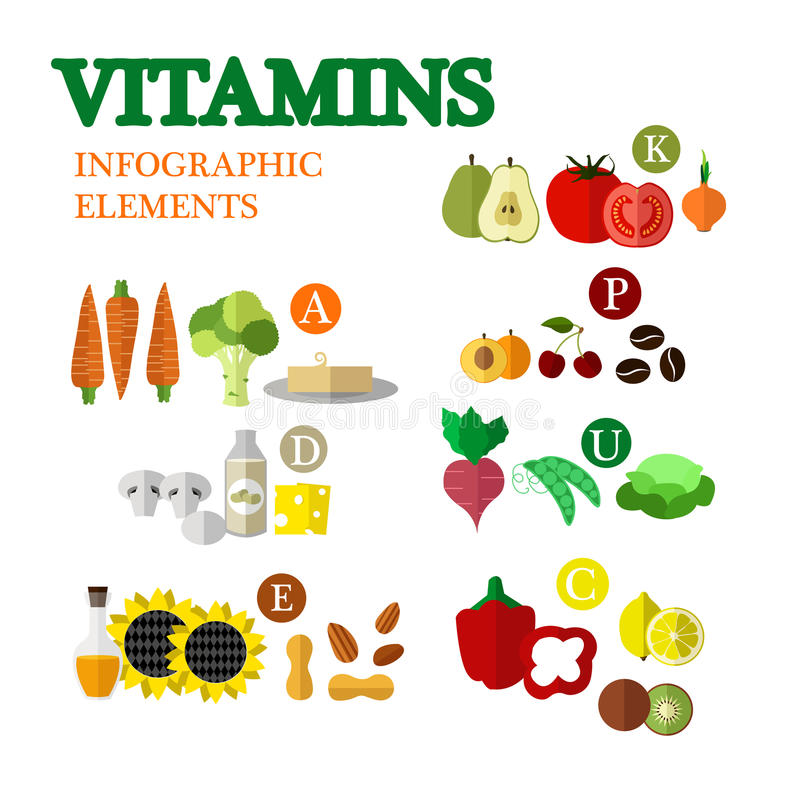 Healthy food with vitamins concept vector illustration in flat style design. Vegetables and fruits isolated on white royalty free illustration