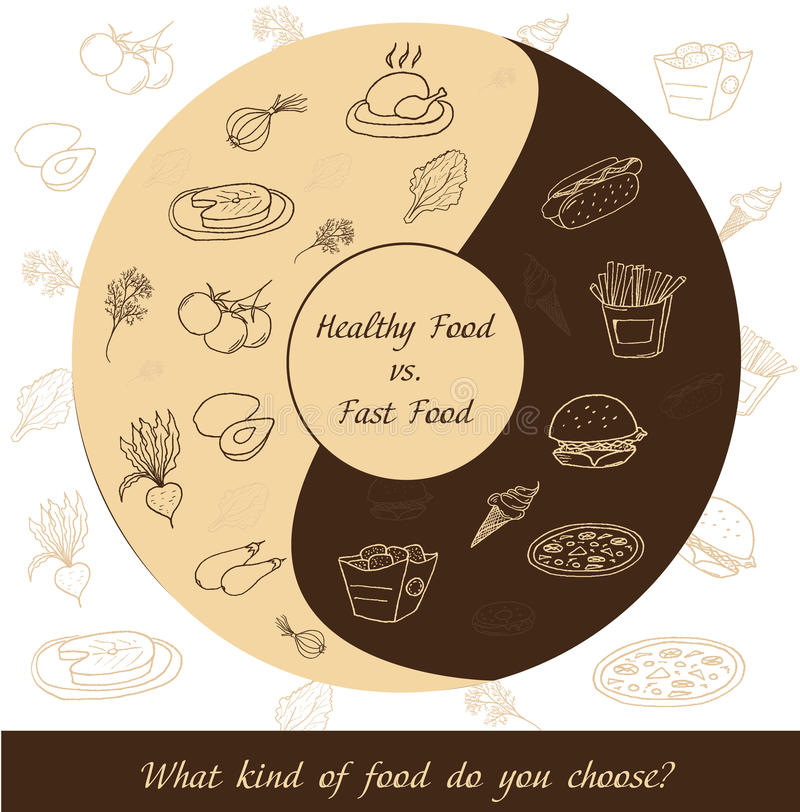 Free Healthy Food Vs Fast Food Royalty Free Stock Image - 72393556