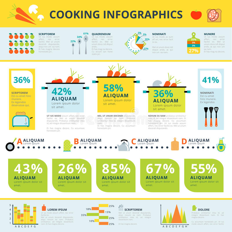 Healthy home cooking infographic informative. Home cooking healthy nutrients consumption and modern kitchen appliances trends statistics infographic report royalty free illustration