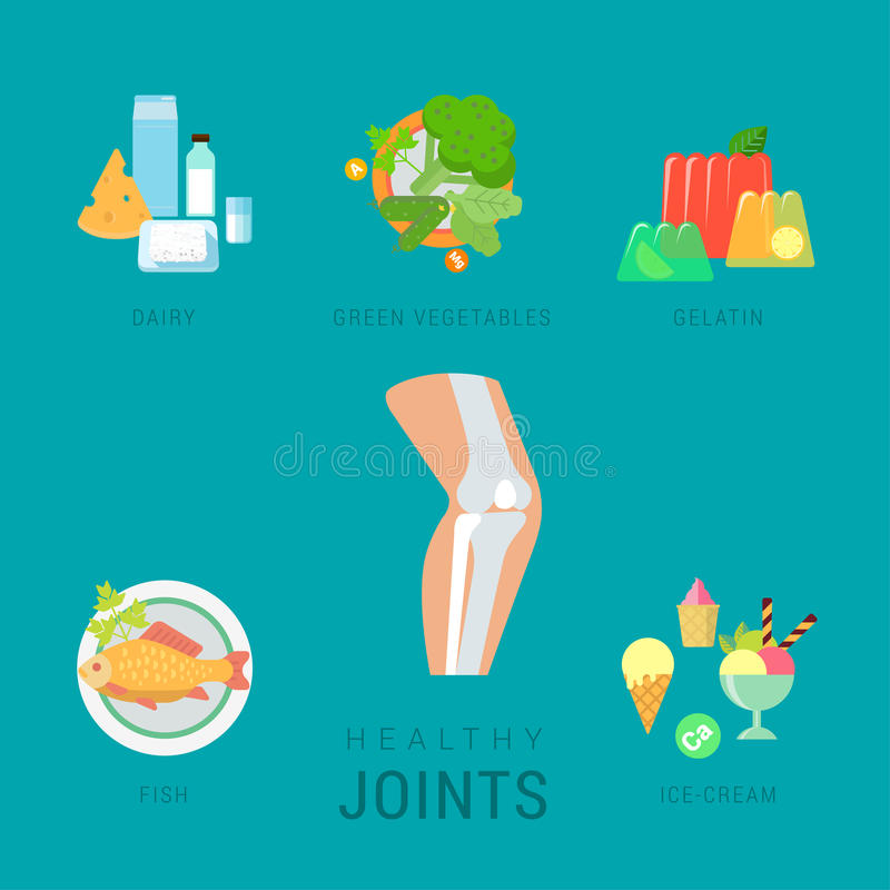 Healthy joints lifestyle flat vector infographic: diet, fitness stock illustration