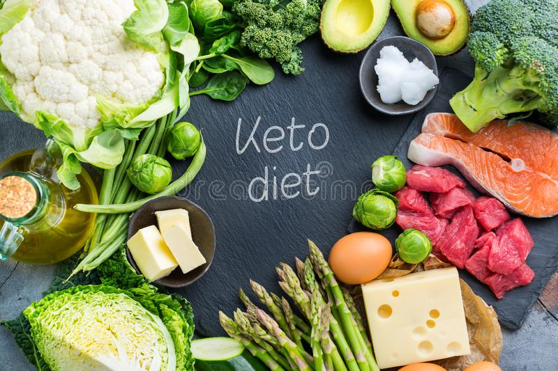 Healthy ketogenic low carb food for balanced diet. Balanced diet nutrition keto concept. Assortment of healthy ketogenic low carb food ingredients for cooking on royalty free stock photography