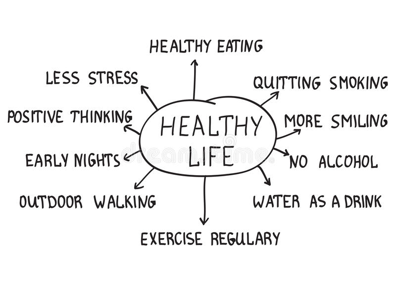 Healthy life concept. Handwriting healthy life words with teen topics
