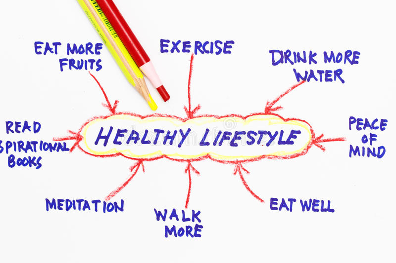 Healthy lifestyle. Abstract with flowchart in a white background royalty free stock images