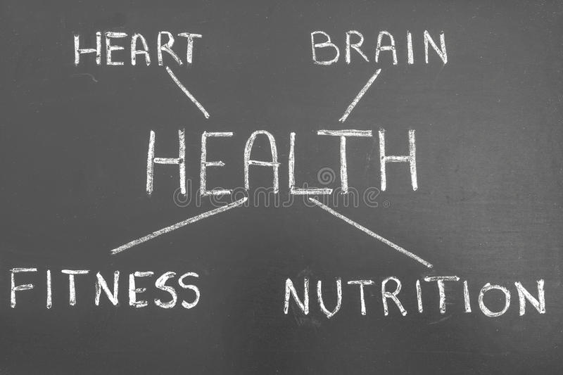 Healthy Lifestyle Background. Healthy lifestyle, conceptual background - Chalkboard with healthy write royalty free stock image