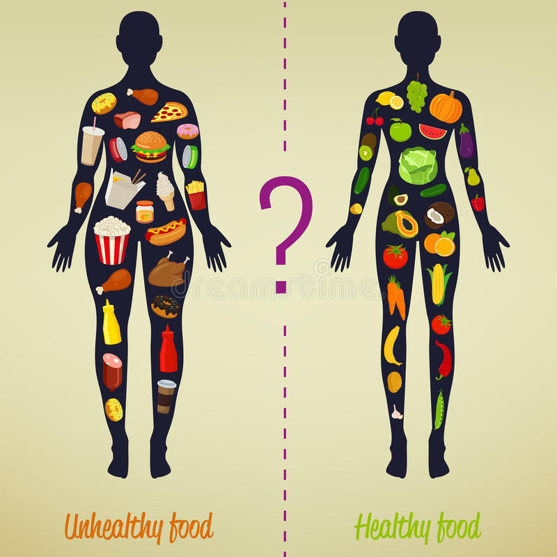 Healthy lifestyle concept. Choose what you eat. Healthy lifestyle and bad habits. Vector. Illustration stock illustration
