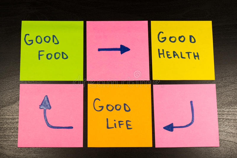 Healthy lifestyle concept, good food, health and life sticky note on wooden background royalty free stock photos
