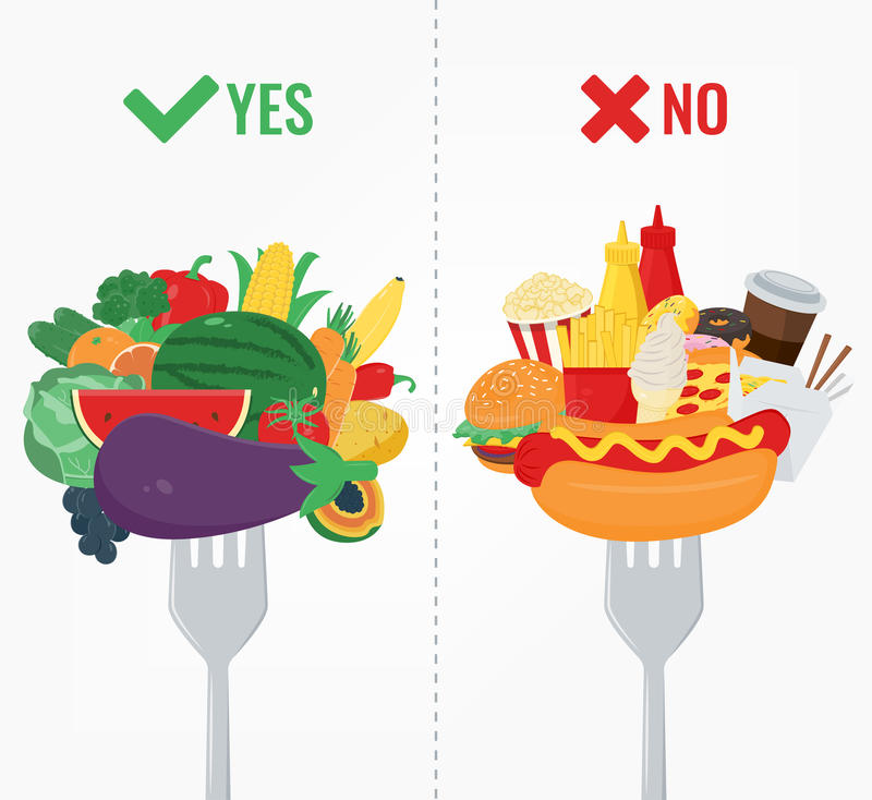 Healthy Lifestyle concept. We are what we eat. Vector. Illustration stock illustration