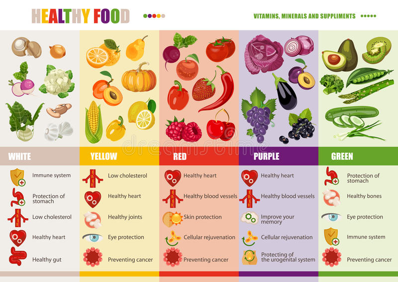Healthy lifestyle, dieting and nutrition concept. . Medical vitamins and minerals background. vector illustration