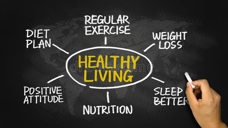 Healthy living concept. Hand drawing on blackboard royalty free stock photos