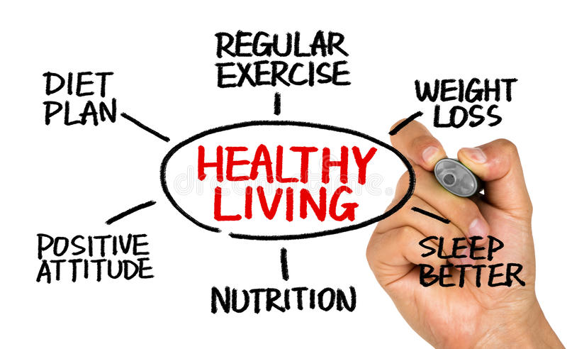 Healthy living concept. Hand drawing on whiteboard stock photo