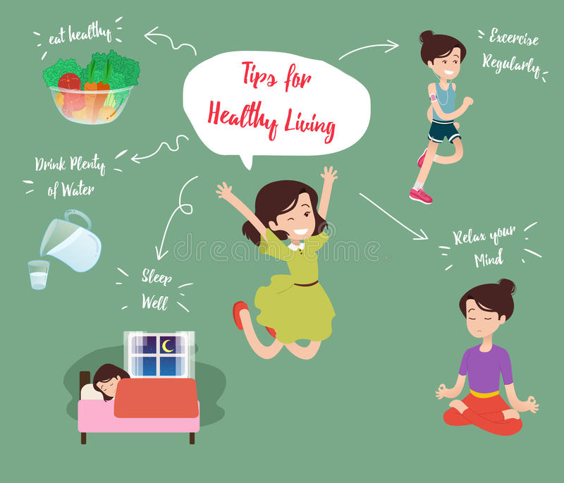 Healthy Living Tips. About Health and Wellness. This vector asset is composed of several tips for healthy living. It can be used for a variety of purposes like stock illustration