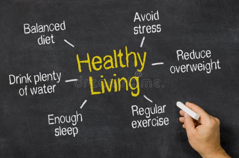 Healthy Living. Written on a blackboard stock photo