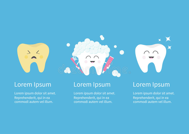 Healthy smiling white tooth icon. Crying bad ill yellow teeth. Toothbrush with toothpaste bubble foam. Before after infographic. Cute character set. Oral stock illustration