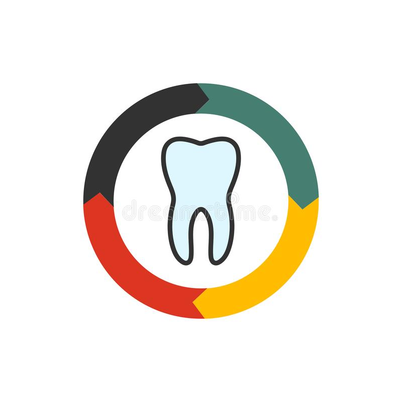 Healthy Tooth Under Protection, arrow circle around tooth. four protection levels. vector illustration isolated on white royalty free illustration
