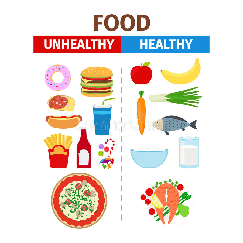 Effects Of Eating Unhealthy Food