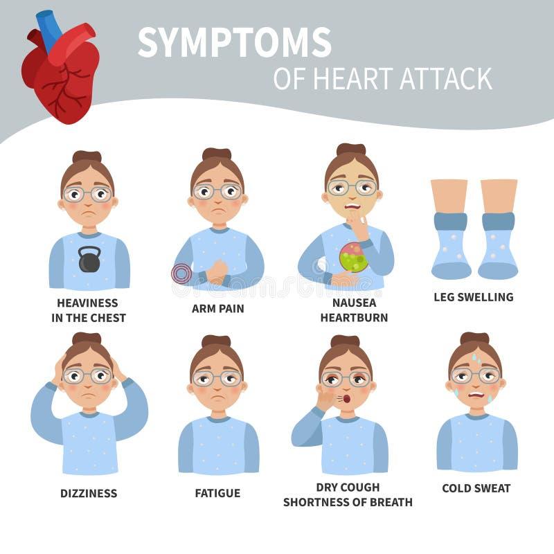Heart attack symptoms. stock illustration